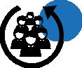 Servicio mejora de la comunicación con clientes